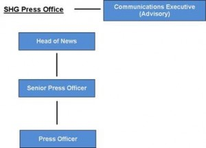 press office layout